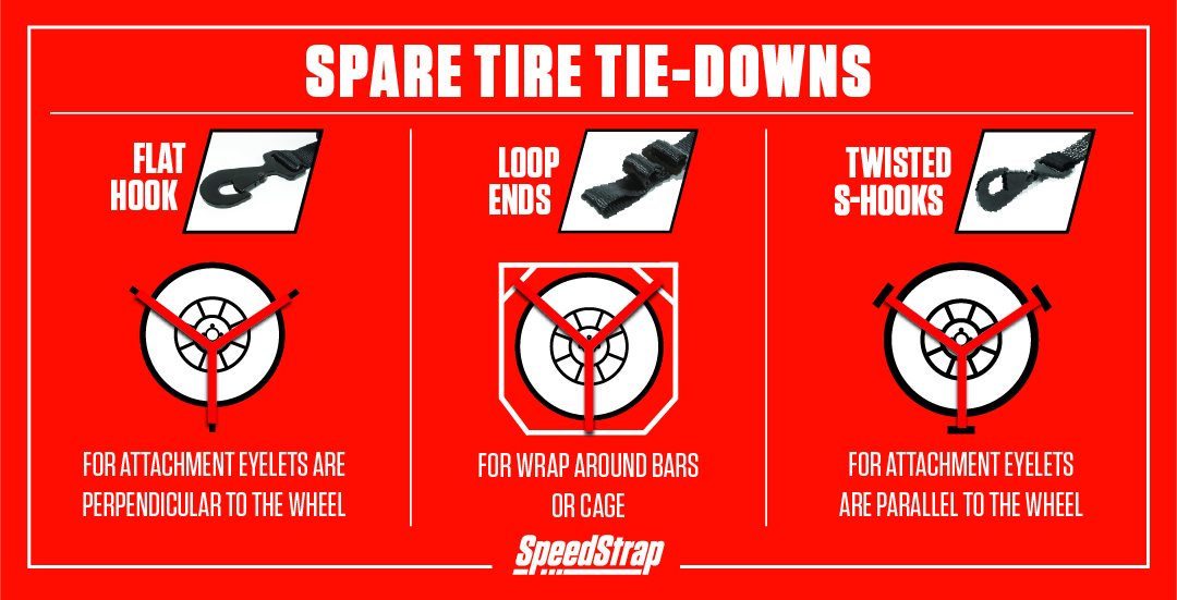 Spare Tire Hook Info Graphic